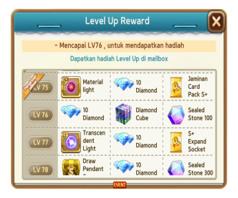 level 75 get rich indonesia