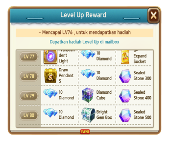 level 80 get rich indonesia