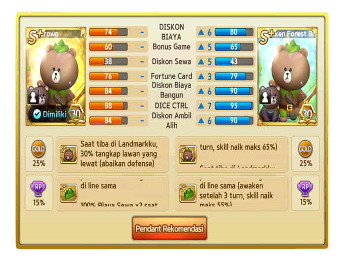 perbedaan forest brown s+ dengan awaken forest brown s+ get rich